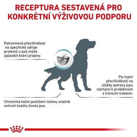 ROYAL CANIN Hypoallergenic DR21 14kg