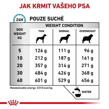 ROYAL CANIN Sensitivity Control SC 21 7kg
