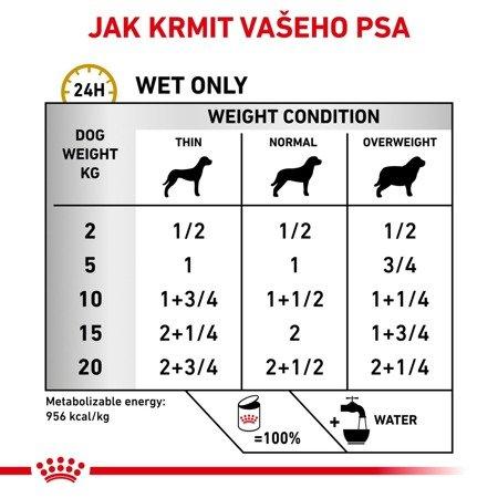 ROYAL CANIN Urinary S/O  410g konzerva