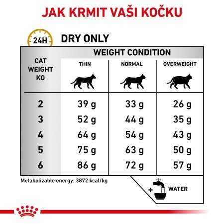 ROYAL CANIN Urinary S/O LP34 7kg