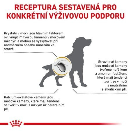 Royal Canin VD Urinary S/O LP 7,5kg